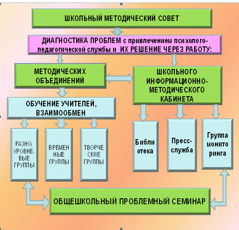 http://www.sh-20.ru/wp-content/uploads/2016/11/%D1%81%D1%85%D0%B5%D0%BC%D0%B0.png